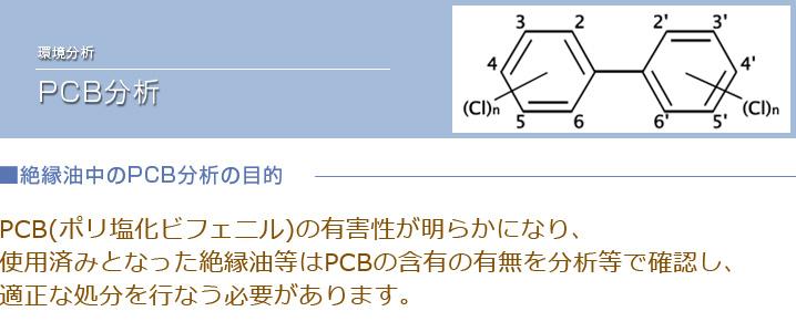 PCB_mokuteki