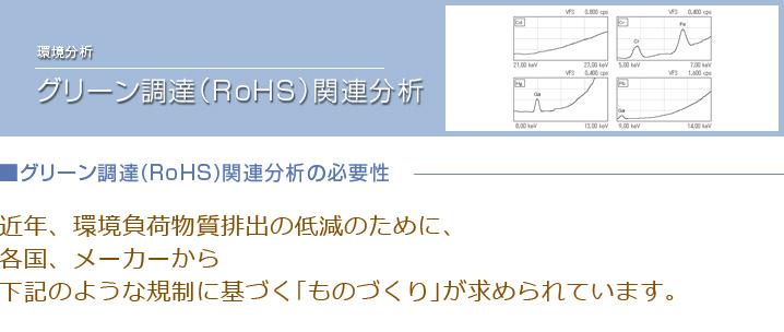 green_hituyousei