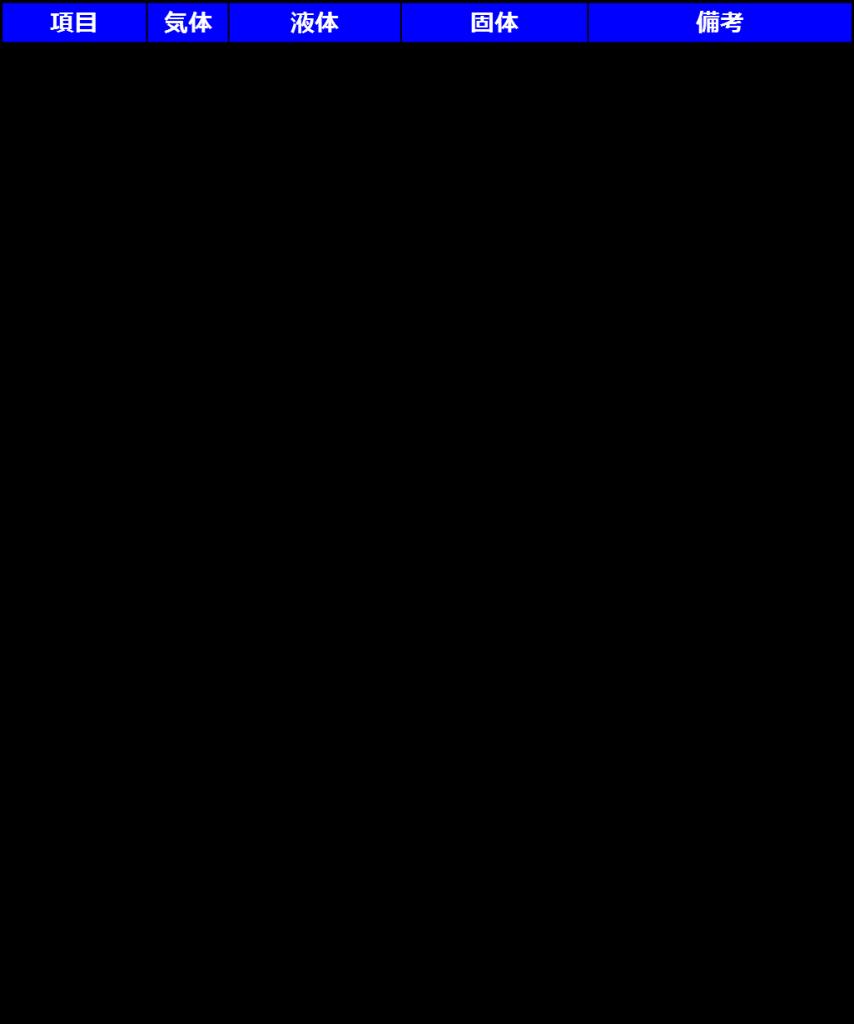 ICPsiryouukeirejyouken