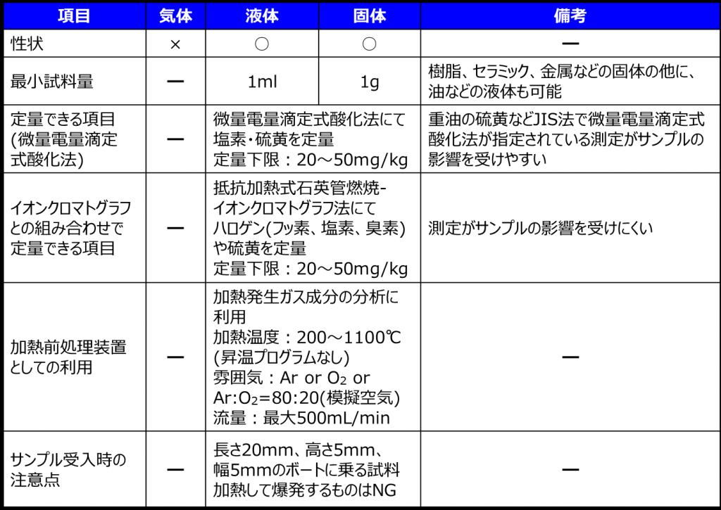 TOX-100siryouukeirejyouken